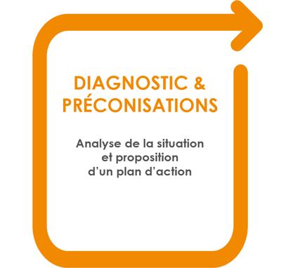 process-management-1