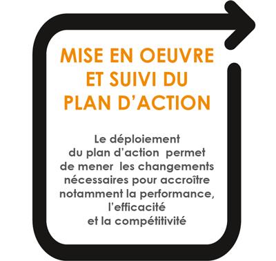process-management-2